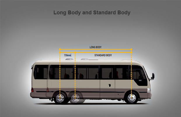 Long Body and Standard Body
